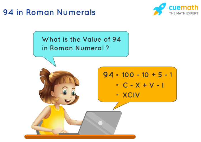 94 in Roman Numerals