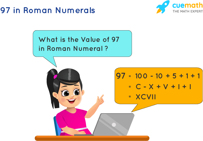 97 in Roman Numerals