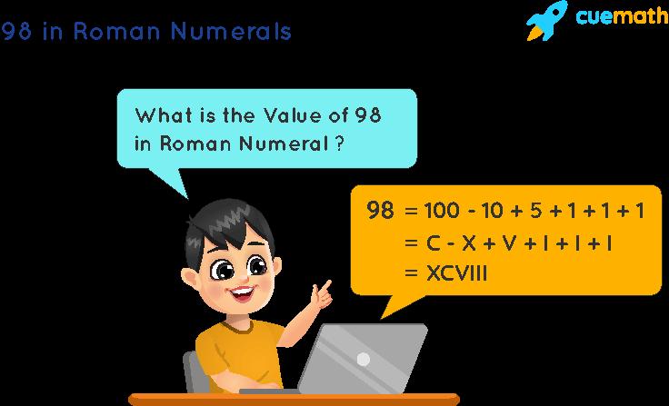 98 in Roman Numerals