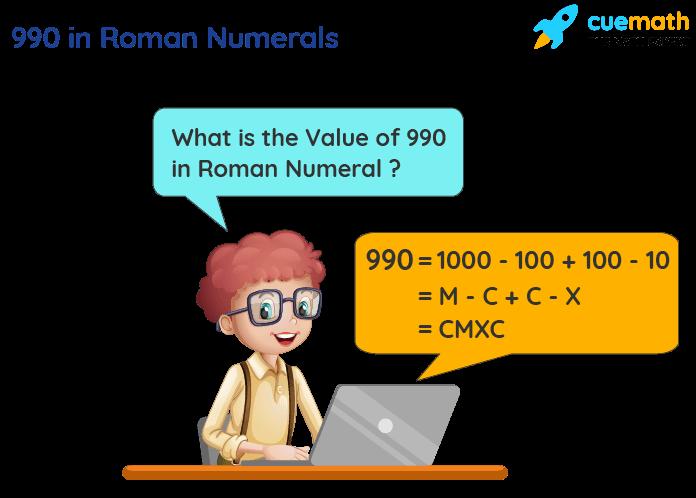 990 in Roman Numerals