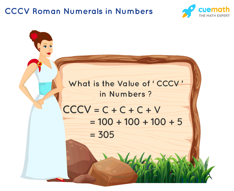 CCCV Roman Numerals