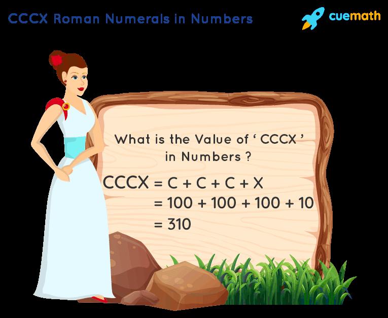 CCCX Roman Numerals