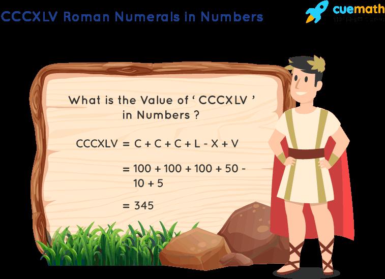 CCCXLV Roman Numerals