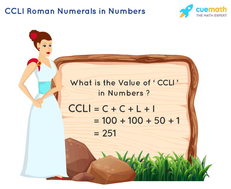 CCLI Roman Numerals