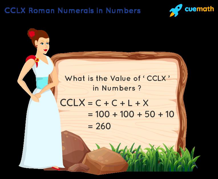 CCLX Roman Numerals