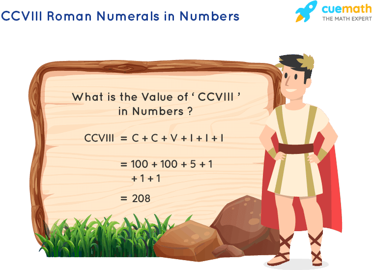 CCVIII Roman Numerals