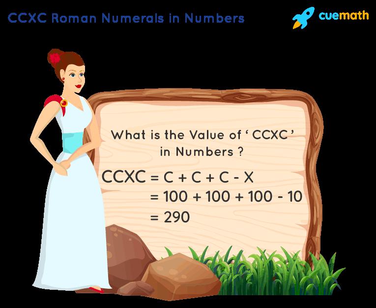 CCXC Roman Numerals