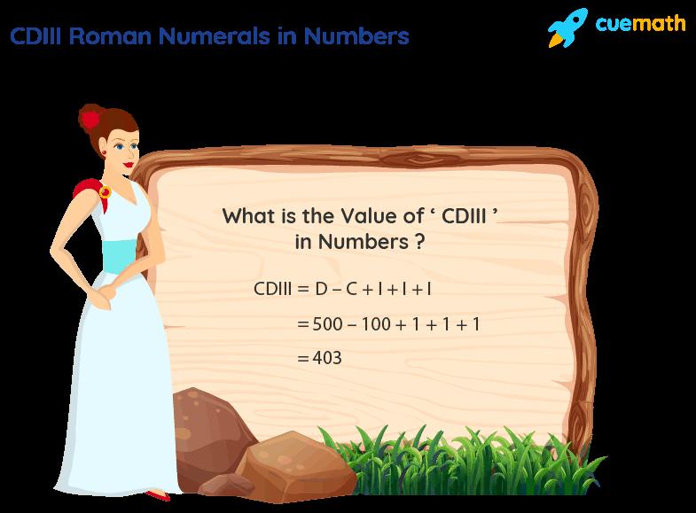CDIII Roman Numerals