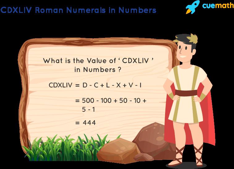 CDXLIV Roman Numerals