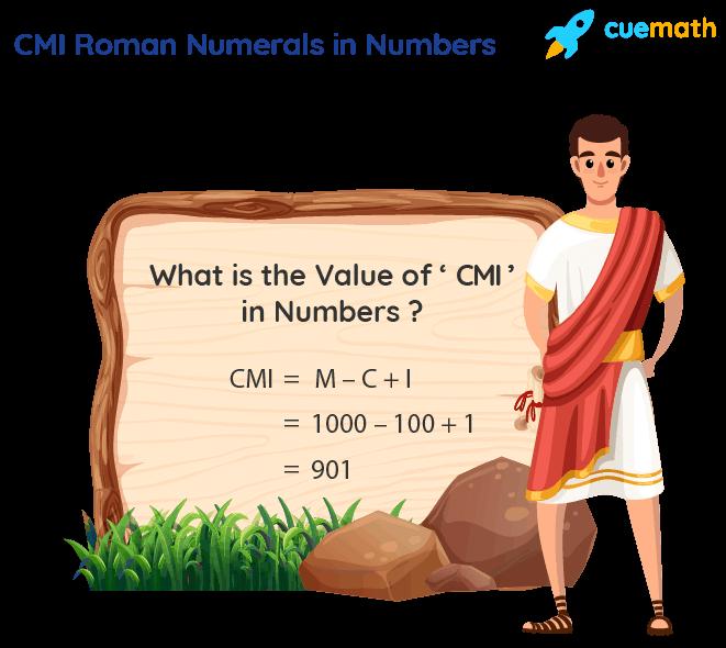 CMI Roman Numerals