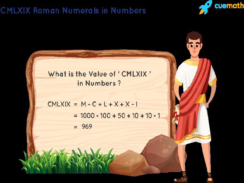 CMLXIX Roman Numerals