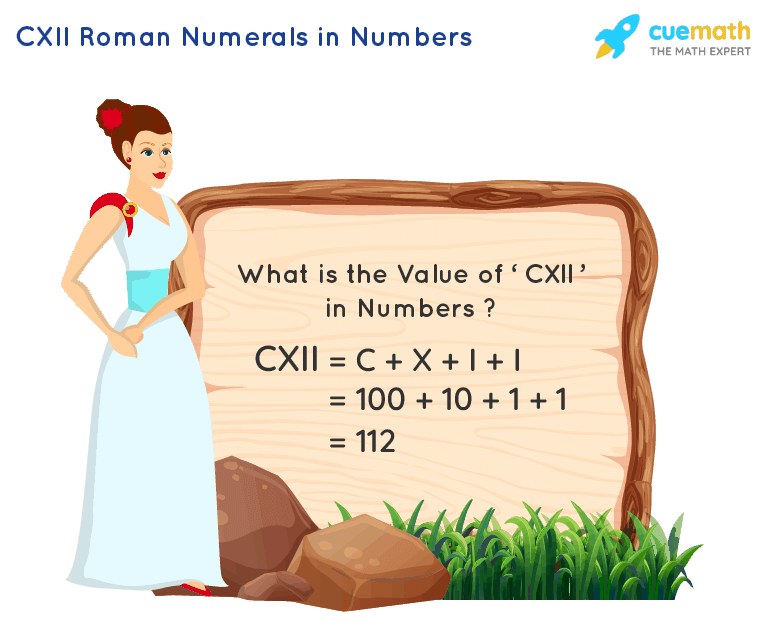 CXII Roman Numerals