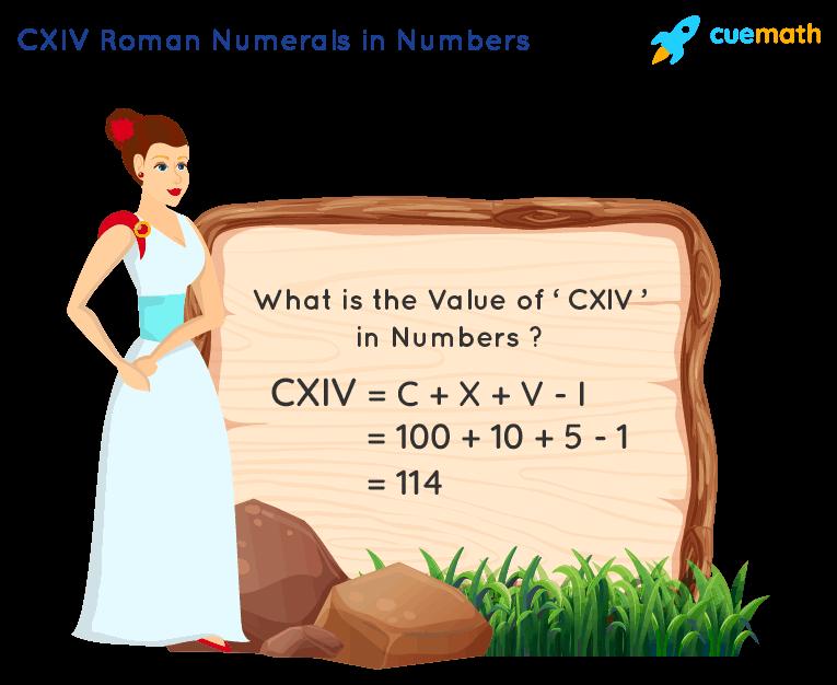 CXIV Roman Numerals