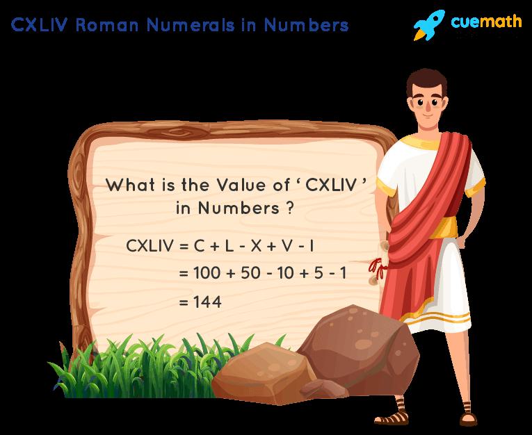 CXLIV Roman Numerals