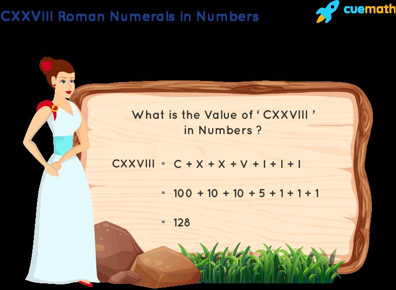CXXVIII Roman Numerals