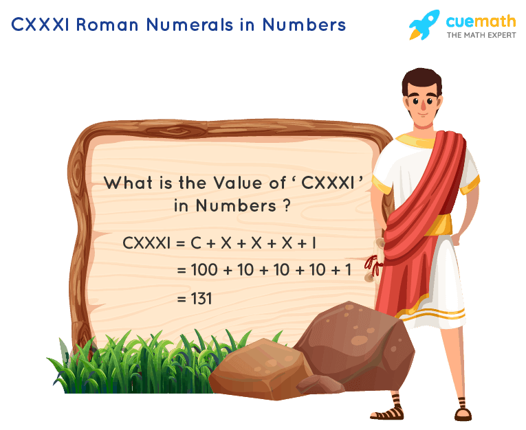 CXXXI Roman Numerals