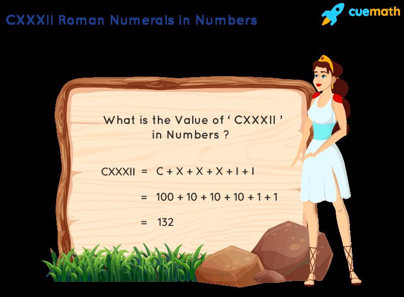 CXXXII Roman Numerals