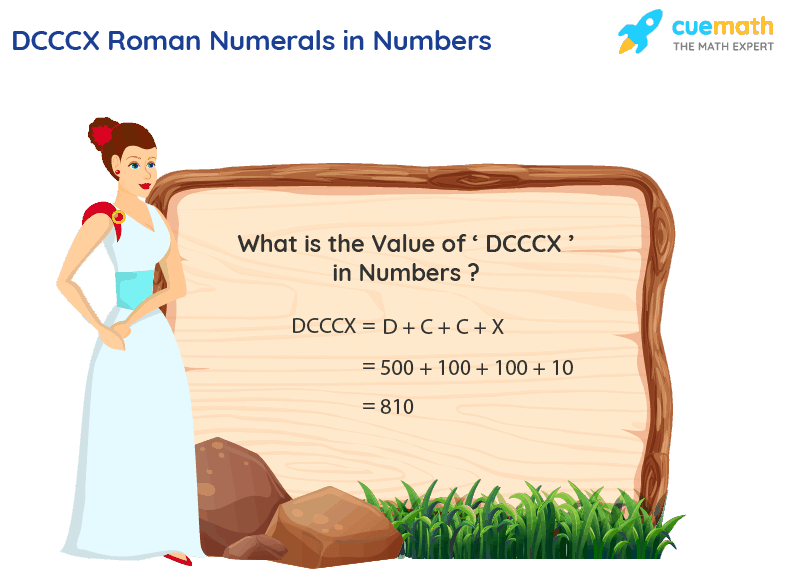 DCCCX Roman Numerals