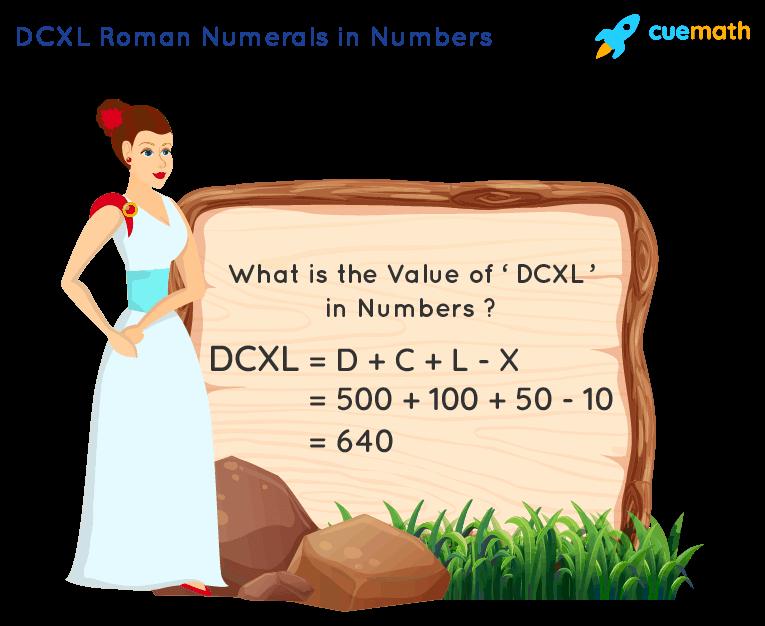 DCXL Roman Numerals