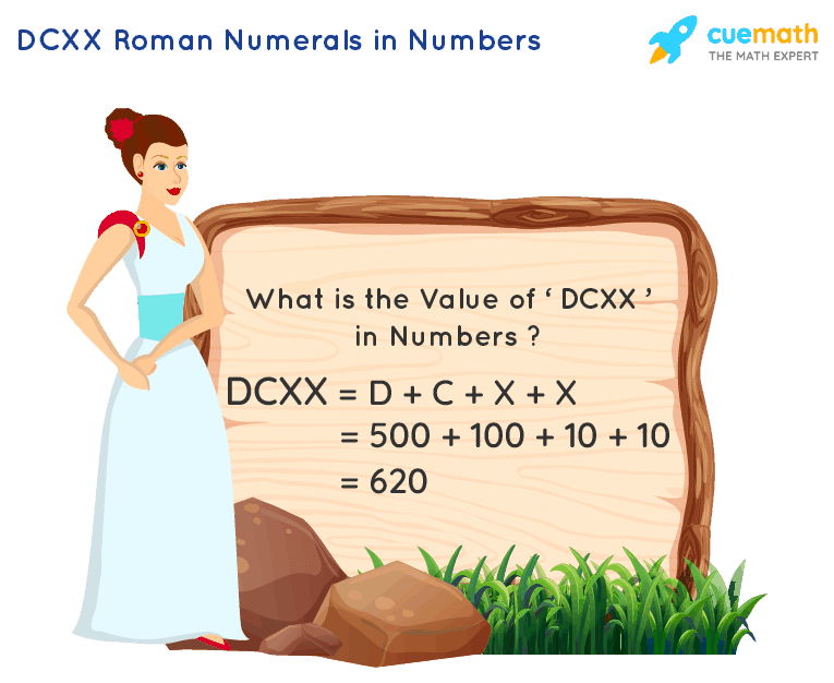 DCXX Roman Numerals