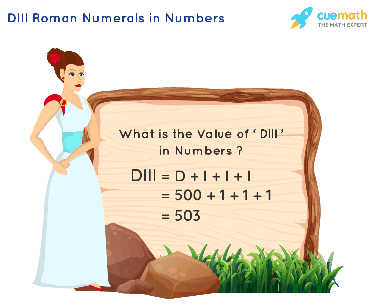DIII Roman Numerals