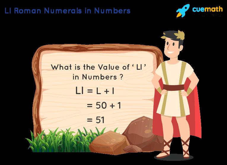 LI Roman Numerals
