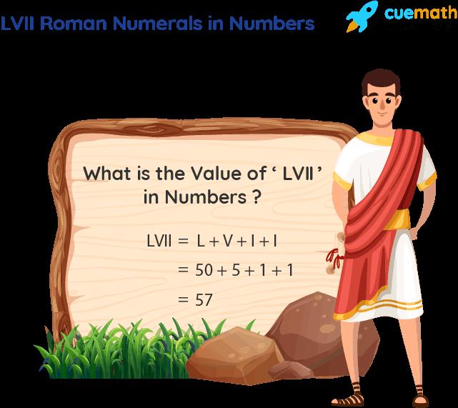 LVII Roman Numerals