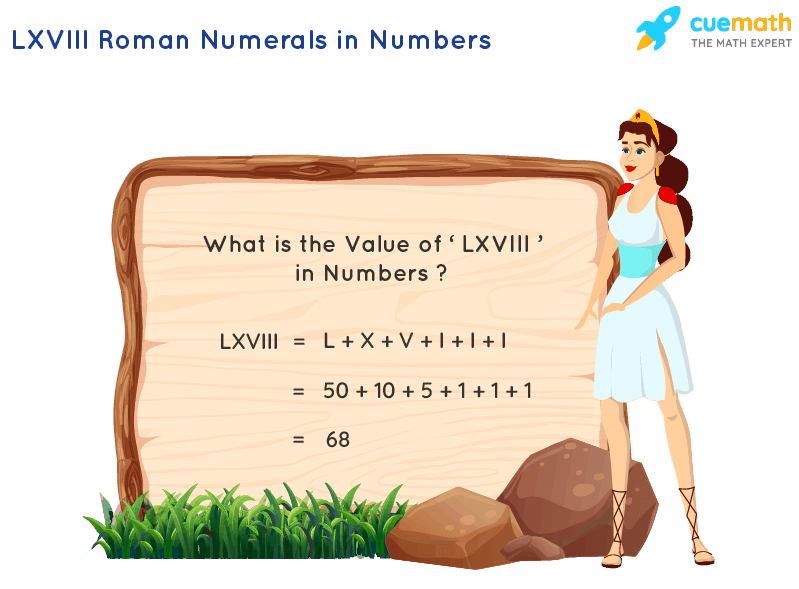 LXVIII Roman Numerals