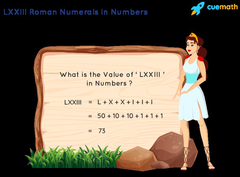 LXXIII Roman Numerals