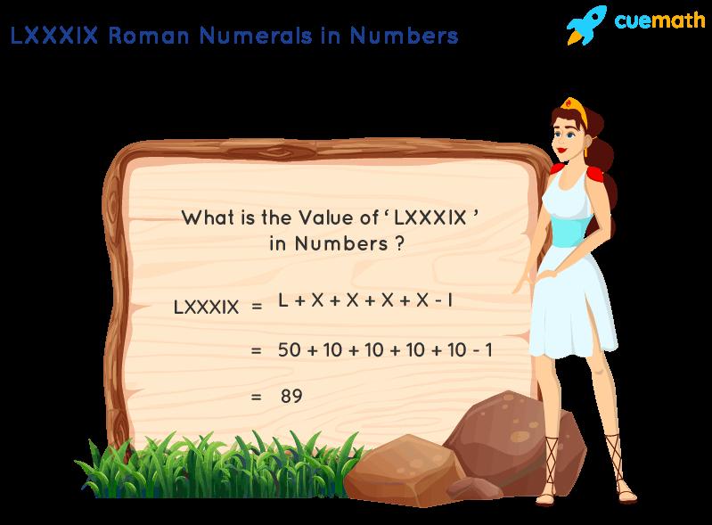 LXXXIX Roman Numerals