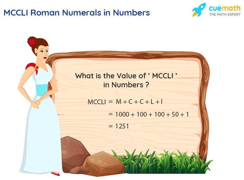 MCCLI Roman Numerals