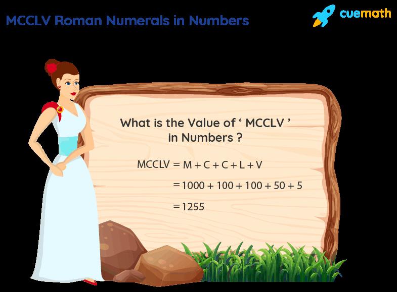 MCCLV Roman Numerals