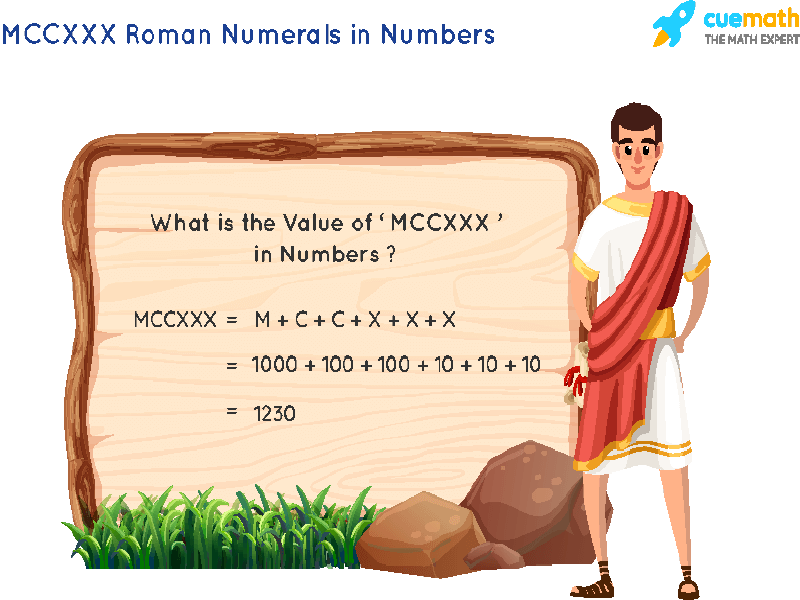 MCCXXX Roman Numerals