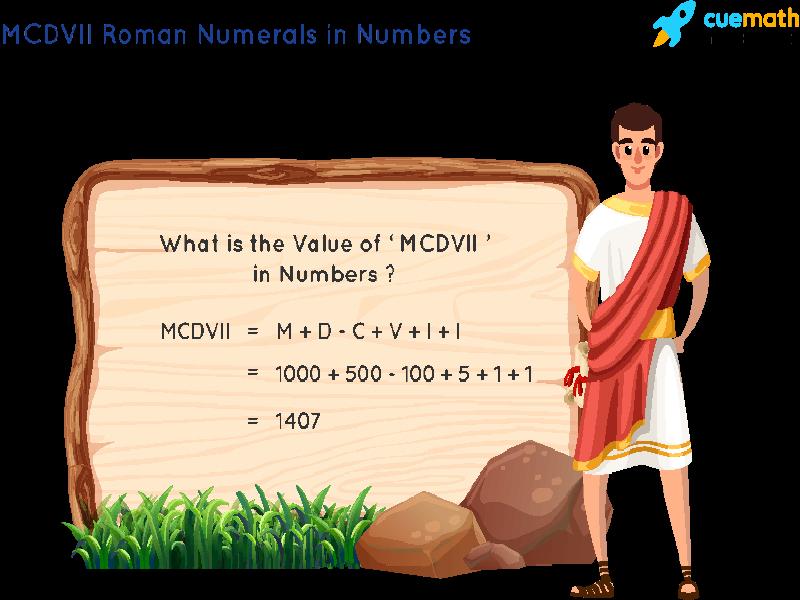 MCDVII Roman Numerals