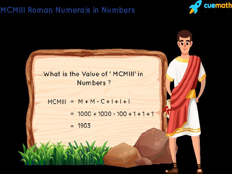 MCMIII Roman Numerals