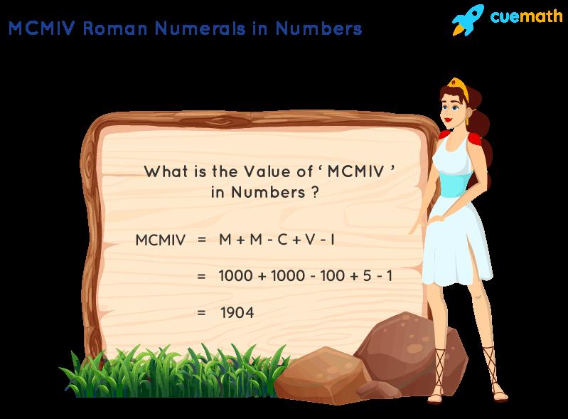 MCMIV Roman Numerals