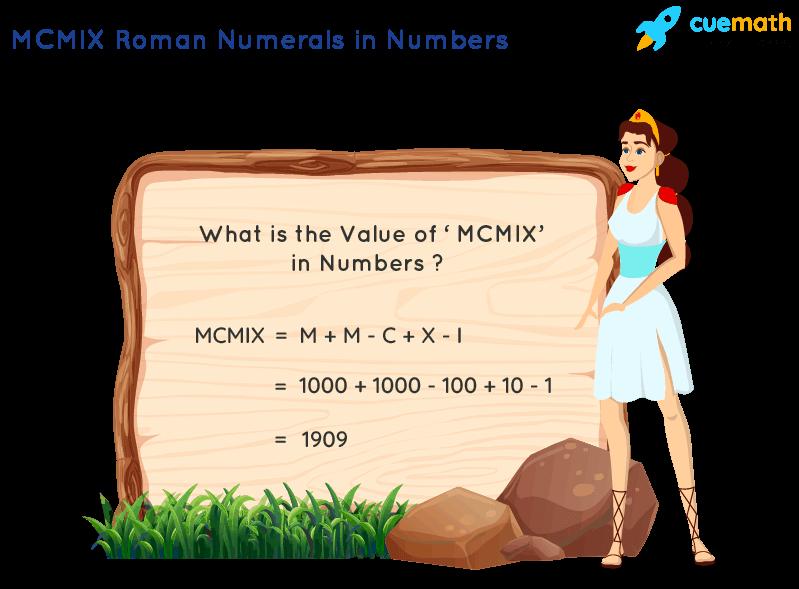 MCMIX Roman Numerals