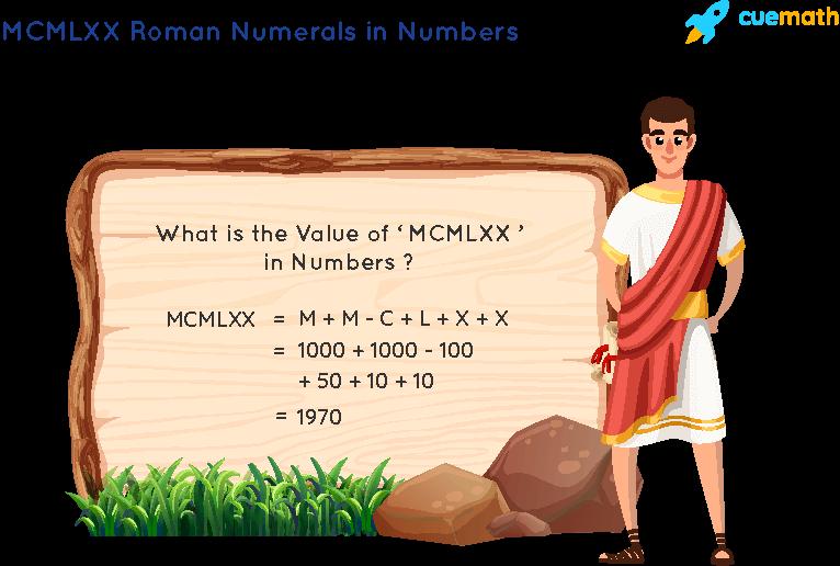 MCMLXX Roman Numerals