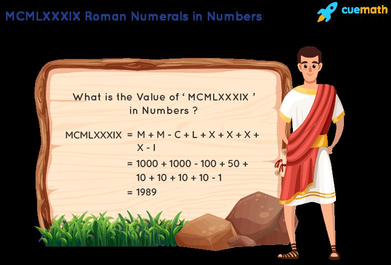MCMLXXXIX Roman Numerals