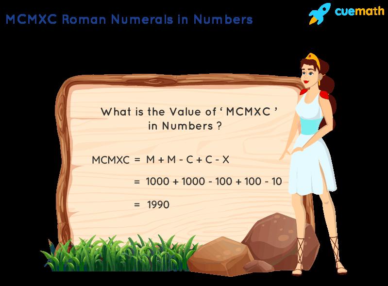 MCMXC Roman Numerals