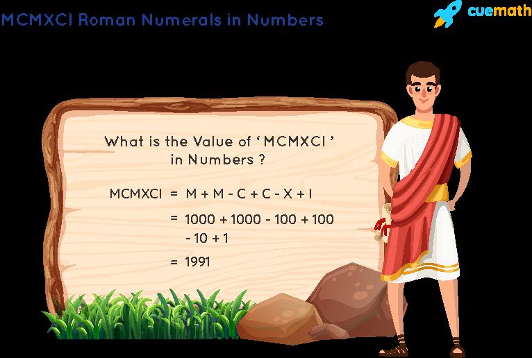 MCMXCI Roman Numerals