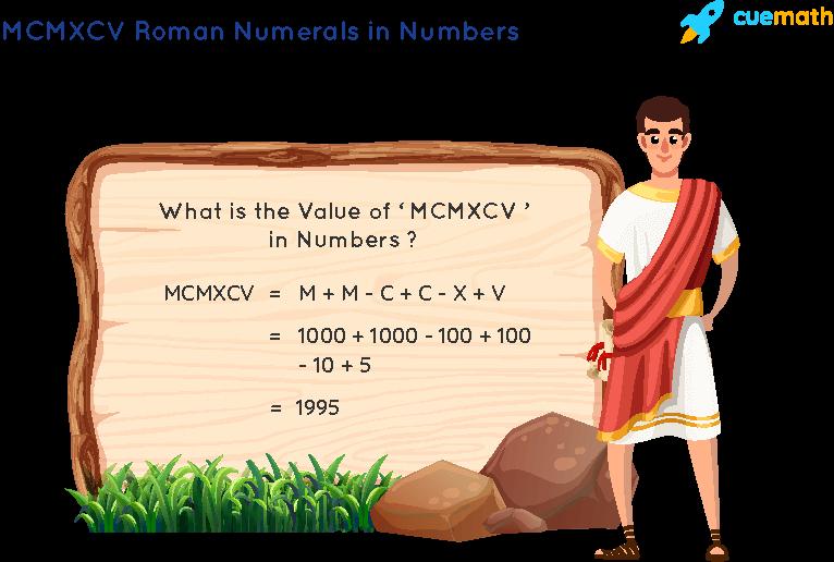 MCMXCV Roman Numerals
