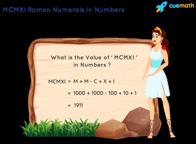 MCMXI Roman Numerals