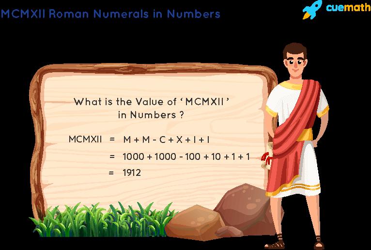 MCMXII Roman Numerals