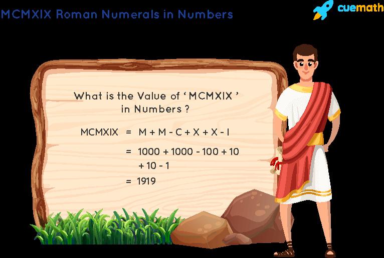 MCMXIX Roman Numerals