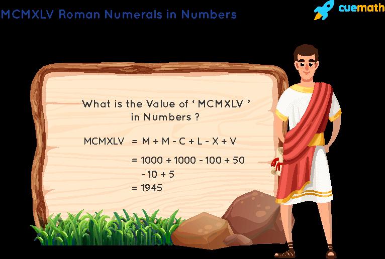 MCMXLV Roman Numerals