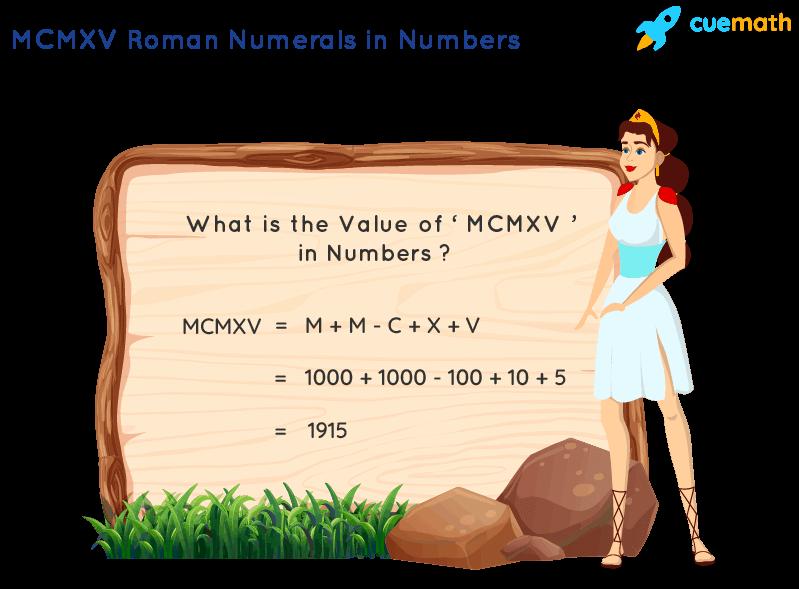 MCMXV Roman Numerals