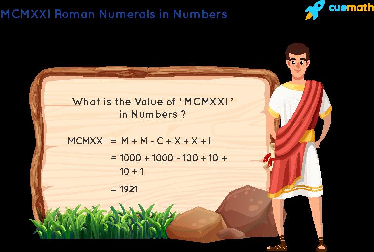 MCMXXI Roman Numerals