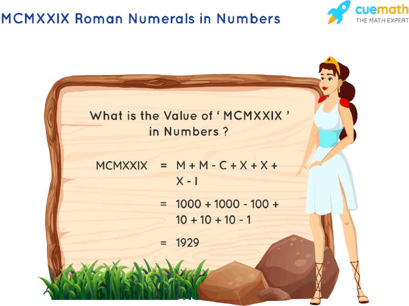 MCMXXIX Roman Numerals