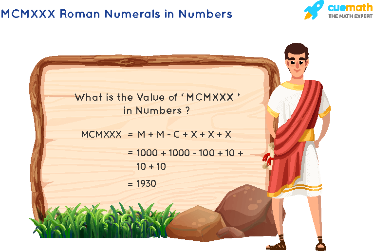 MCMXXX Roman Numerals